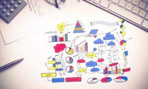 I blog aziendali